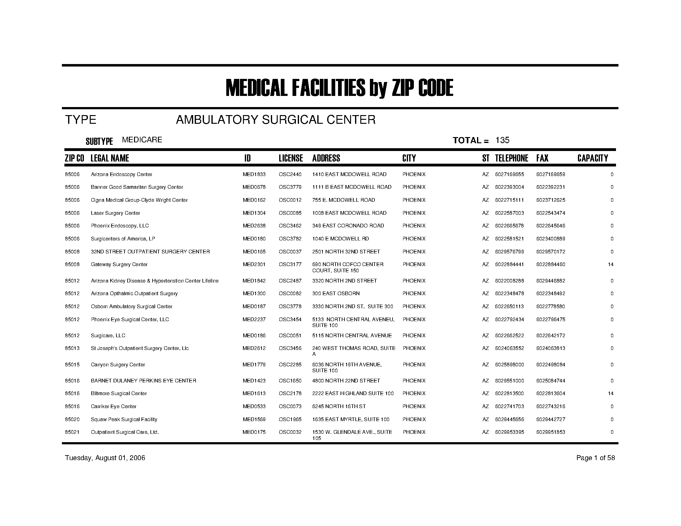 Medical facilities by zip code - Arizona State Government