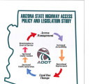 Arizona State Highway access policy and legislation study